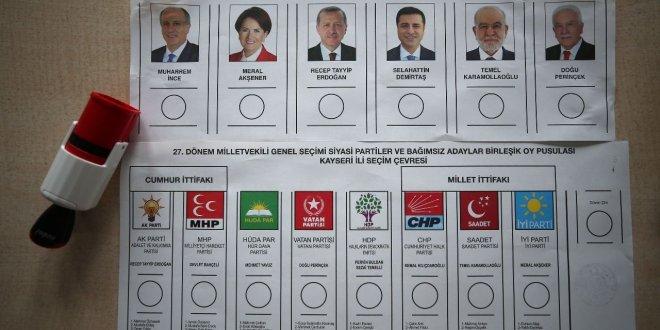 Adacık Mahallesin'de Seçim Sonuçları