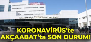 Akçaabat Haçkalı Baba Devlet Hastanesinde Yapılan Koronavirüs Testlerinde Son Durum